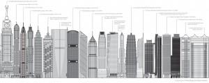 بلندترین ساختمان های سال 2012