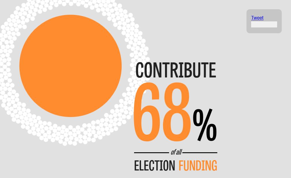 FireShot Screen Capture #024 - 'Money wins Elections' - letsfreecongress_org