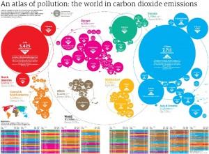 Carbon-graphic-001 (آمریکا، قهرمان یا مقصر؟ ؛ تغییر نقشه جهان نتیجه زندگی آمریکایی)